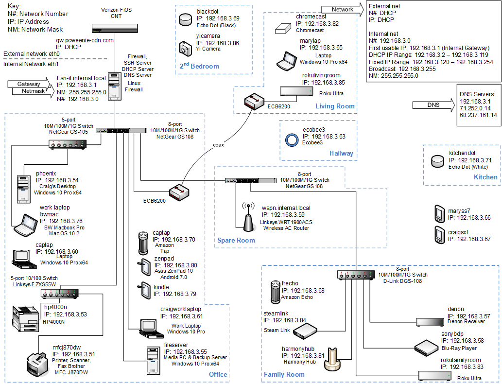 Fios Wiring Diagram Vcr List Of Schematic Circuit Verizon Phone Box Connection And Schematics Rh Diagramschematics Us