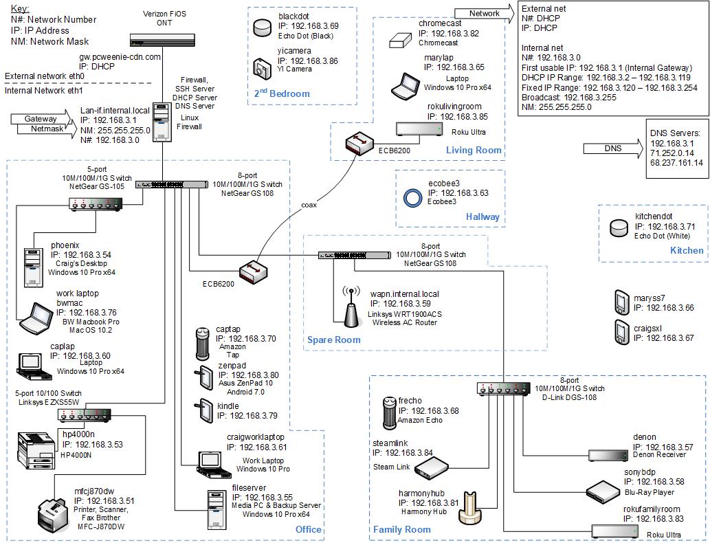 Verizon Wiring Diagram Golden Schematic Fios Phone Connection And Schematics Rh Diagramschematics Us